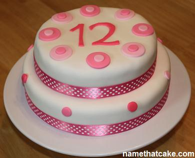 Name That Cake - Send a virtual birthday cake to a friend ...